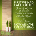 FIRST WE HAD EACH OTHER WALL STICKER QUOTE - PERSONALISED WALL ART DECAL X347
