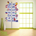 WORLD SIGN POST WALL STICKER